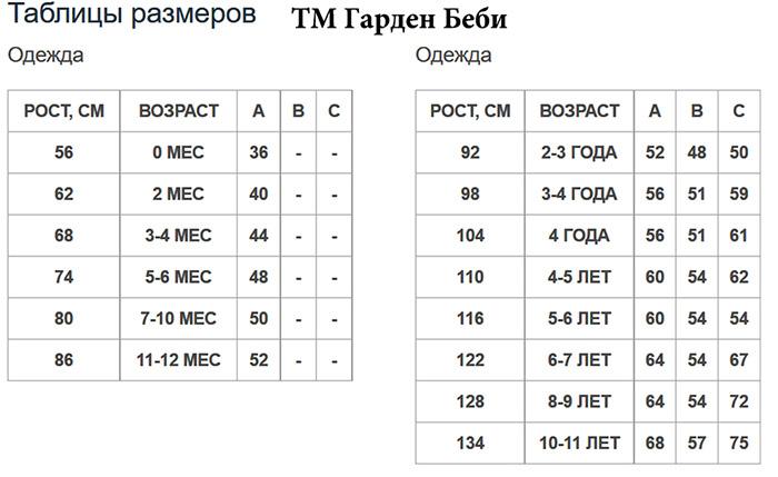 1c9bbea157b1 Таблицы размеров - Как выбрать размер - таблицы детских размеров ...